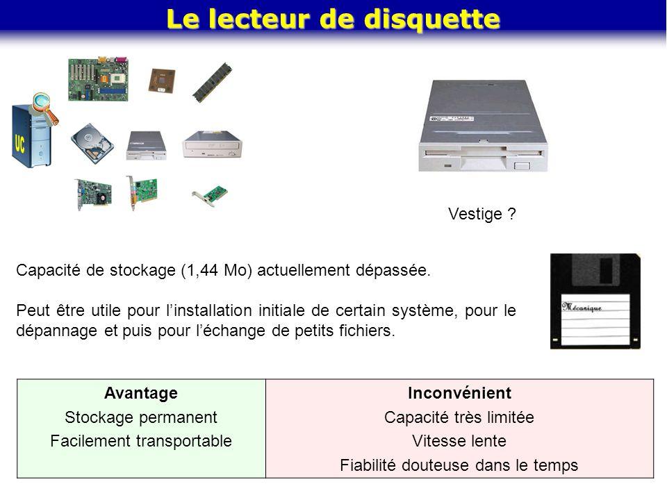 Le lecteur de disquette