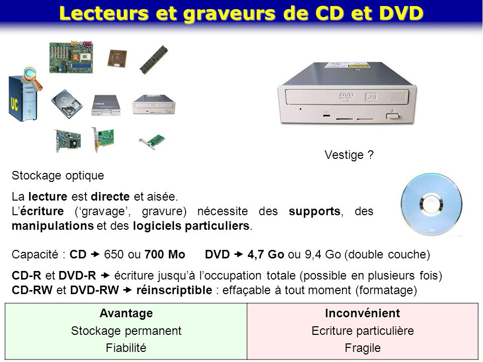Lecteurs et graveurs de CD et DVD