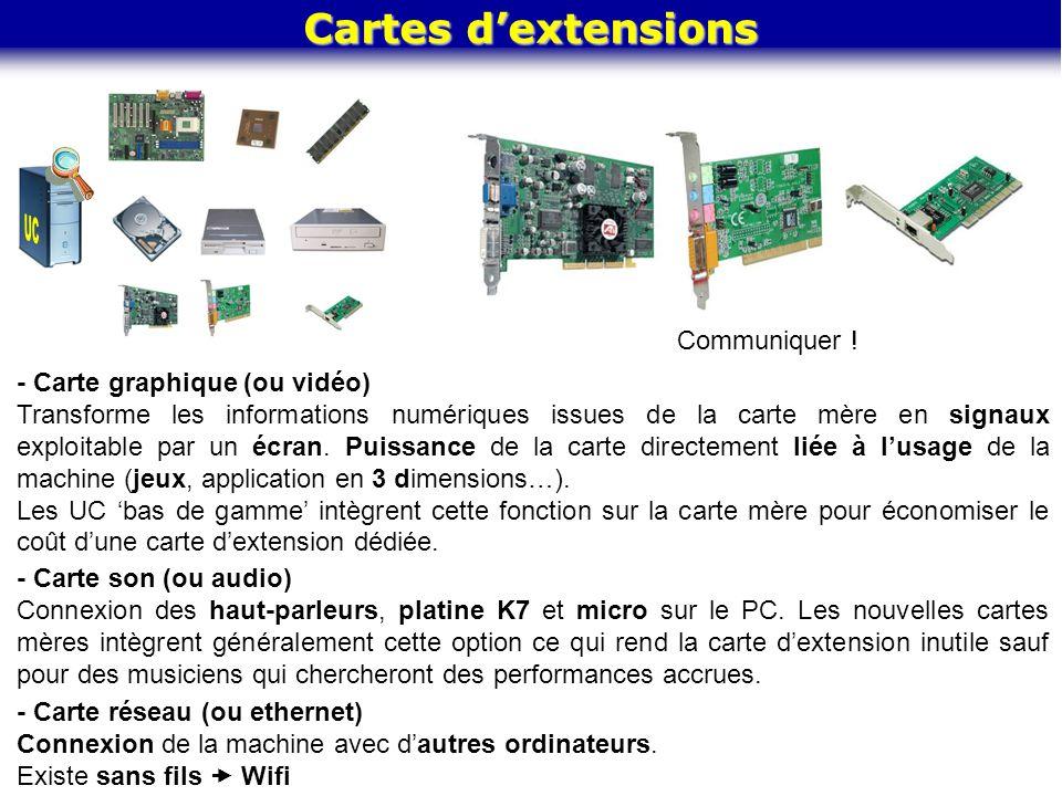 UC Cartes d'extensions Communiquer ! - Carte graphique (ou vidéo)