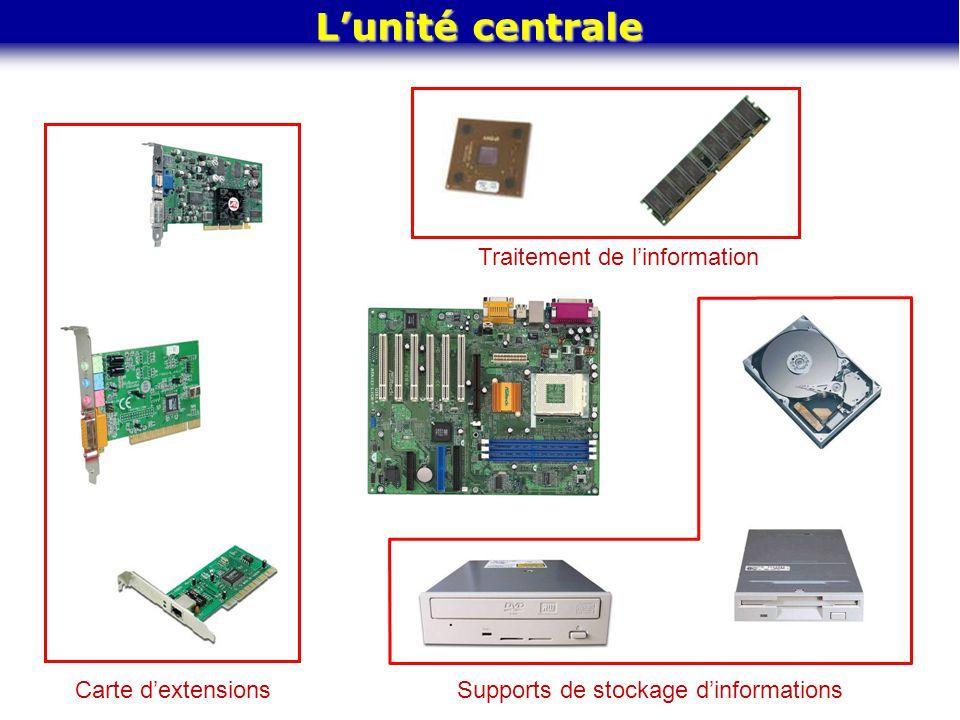 L'unité centrale Traitement de l'information Carte d'extensions