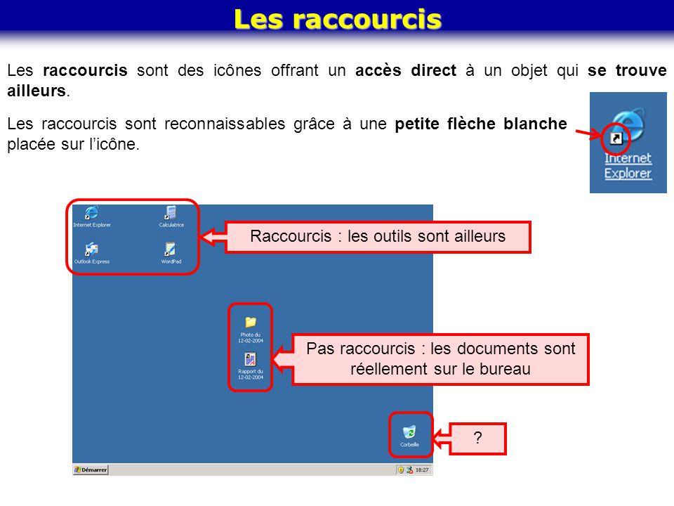 Les raccourcis Les raccourcis sont des icônes offrant un accès direct à un objet qui se trouve ailleurs.