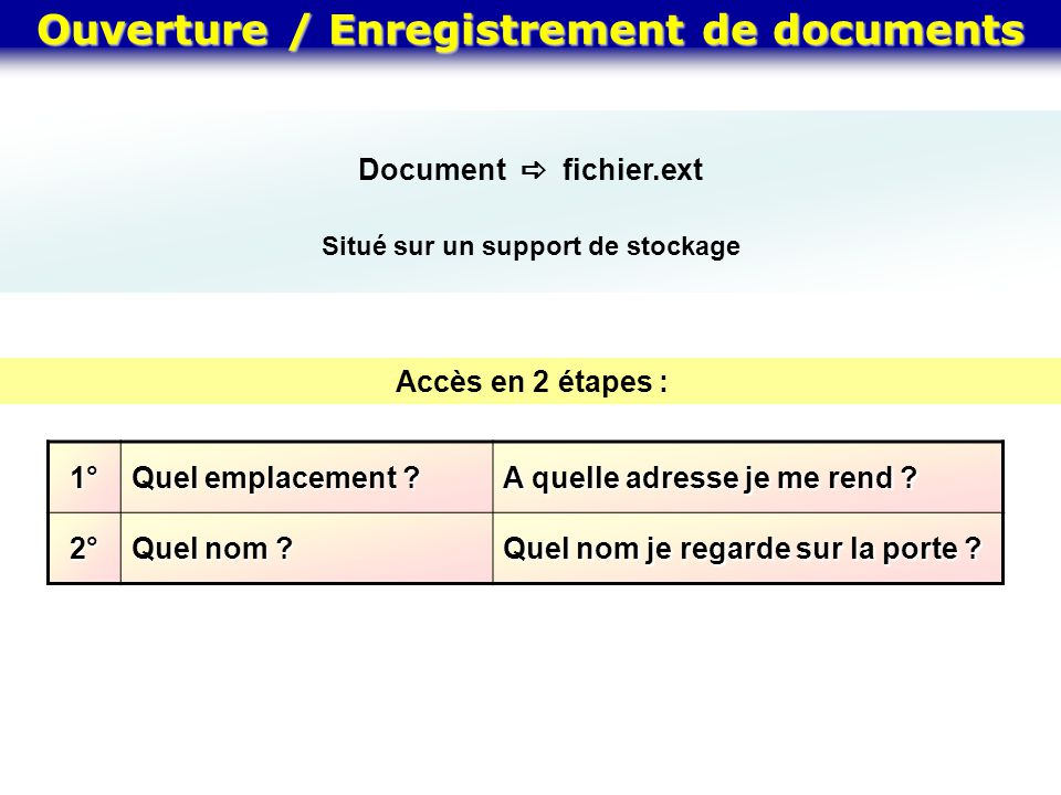 Ouverture / Enregistrement de documents