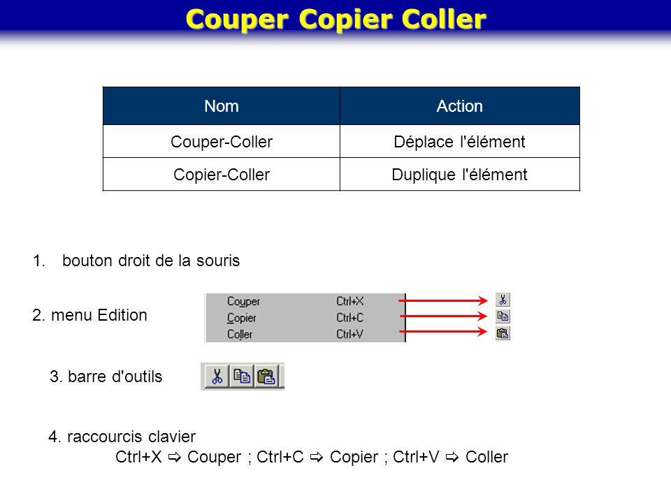Couper Copier Coller Nom Action Couper-Coller Déplace l élément