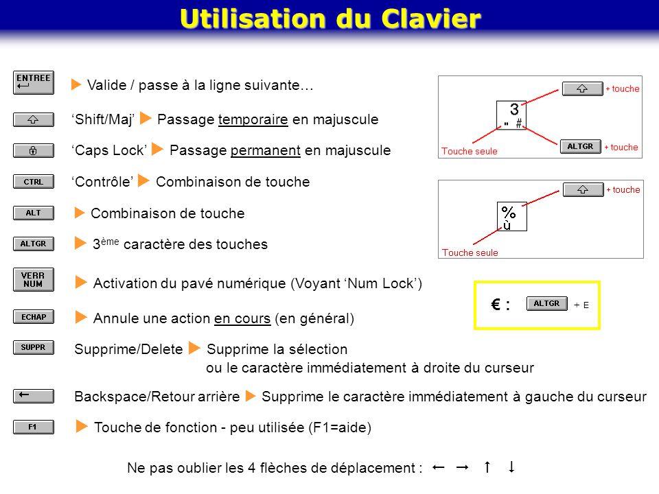 Utilisation du Clavier