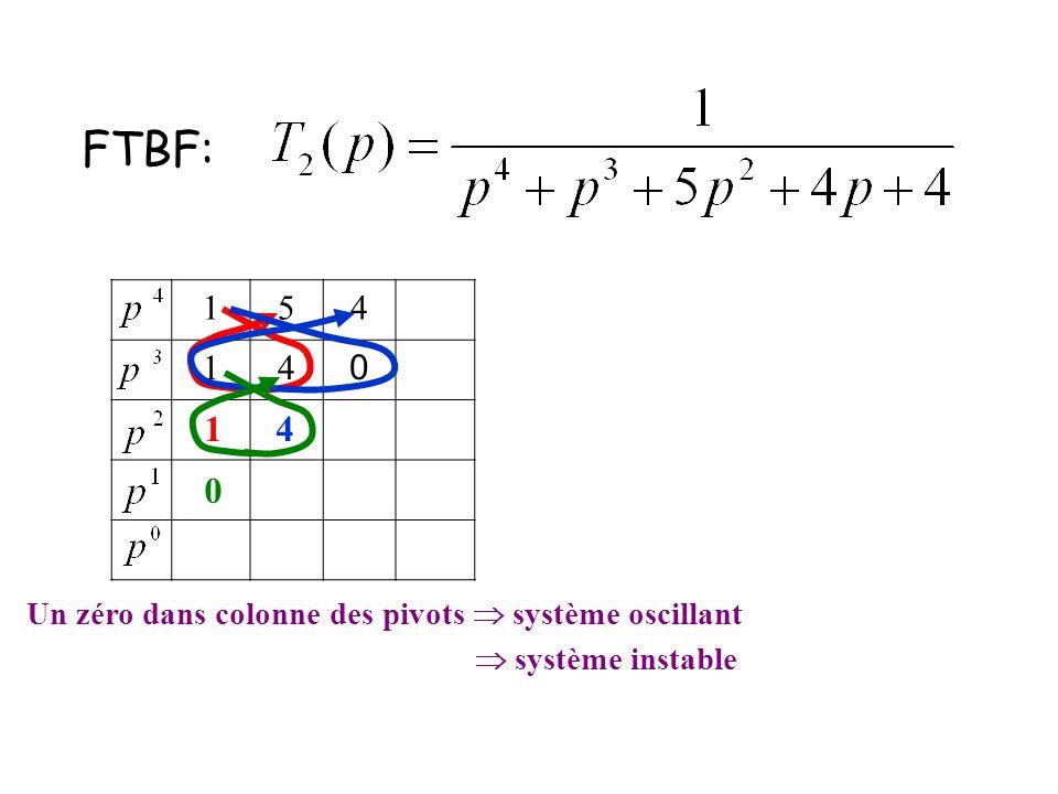FTBF: 1 4 1 5 4 Un zéro dans colonne des pivots  système oscillant