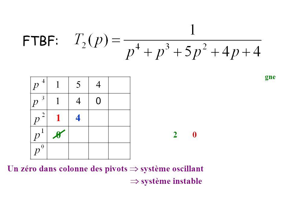 FTBF: 1 4 1 5 4 F(p) = 1.p2 + 4.p0 = p2 + 4 dF(p) = 2.p + 0 2 dp