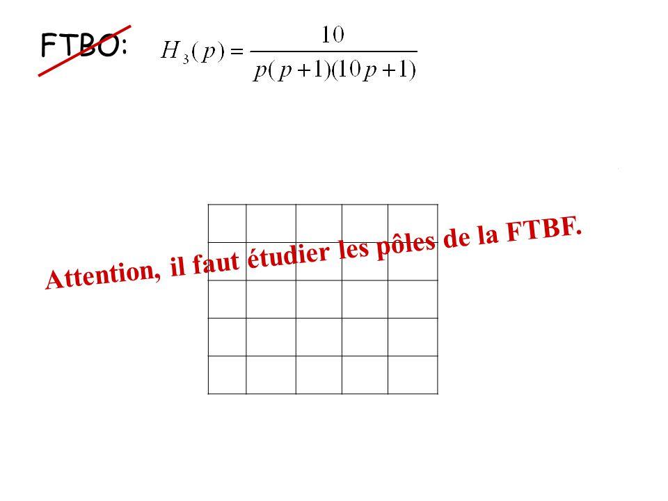 FTBO: FTBF: Attention, il faut étudier les pôles de la FTBF.
