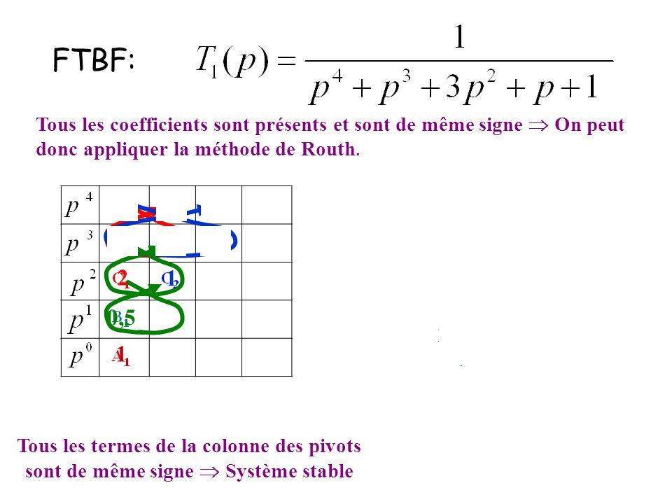 FTBF: Tous les coefficients sont présents et sont de même signe  On peut. donc appliquer la méthode de Routh.