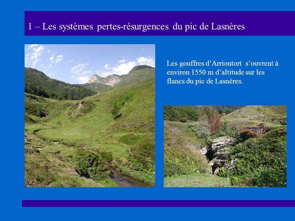 1 – Les systèmes pertes-résurgences du pic de Lasnères
