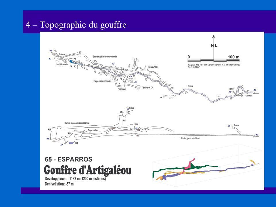 4 – Topographie du gouffre