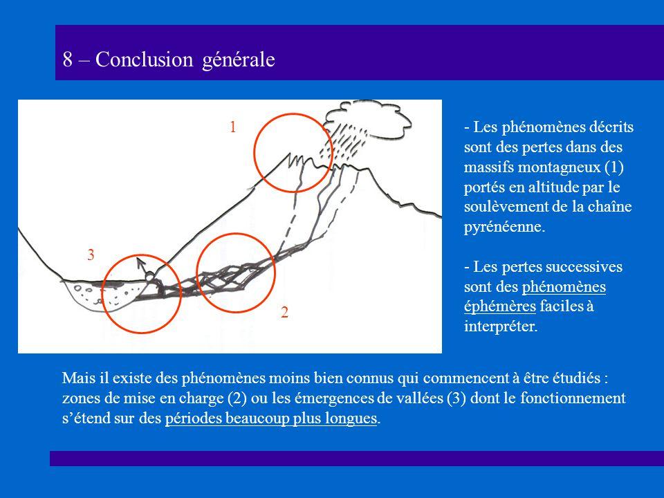 8 – Conclusion générale 1.