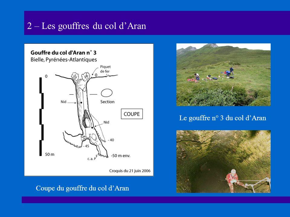 2 – Les gouffres du col d'Aran