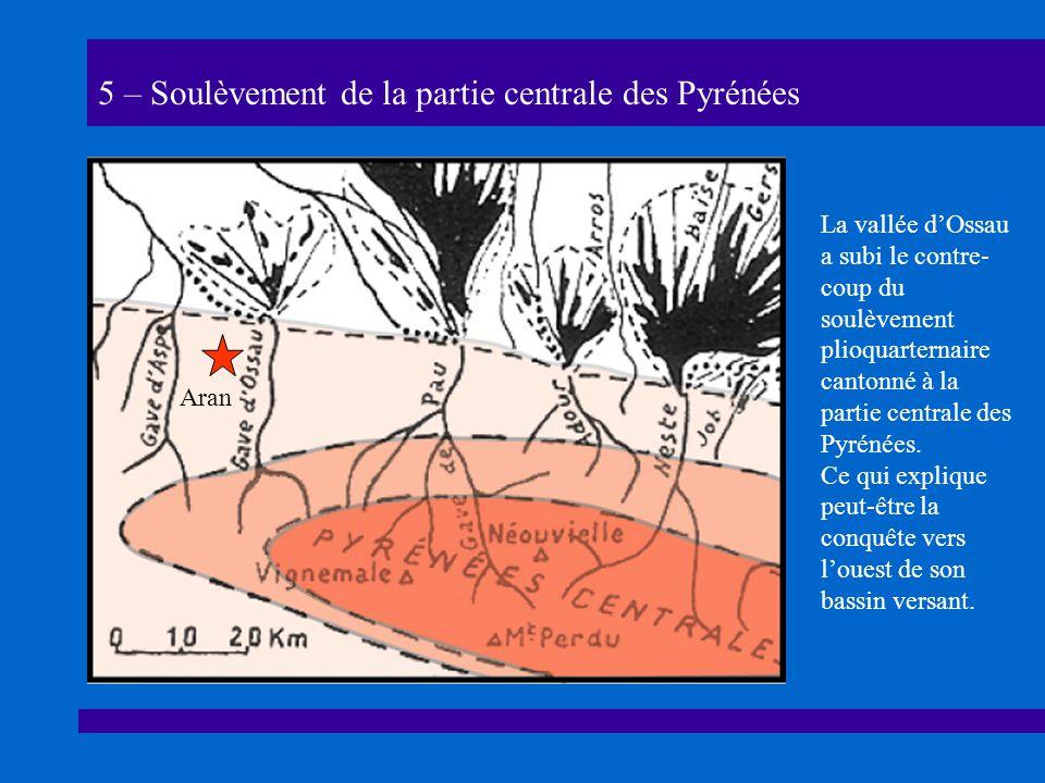 5 – Soulèvement de la partie centrale des Pyrénées