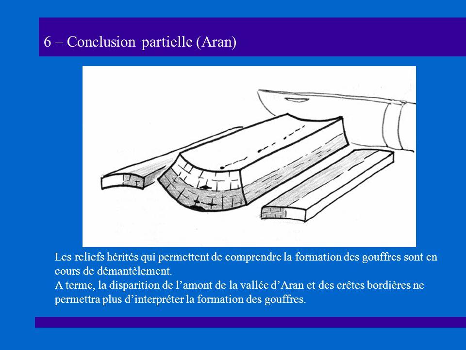 6 – Conclusion partielle (Aran)