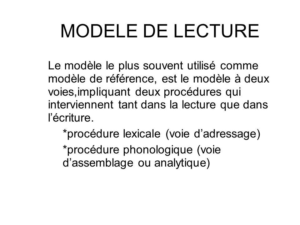 MODELE DE LECTURE