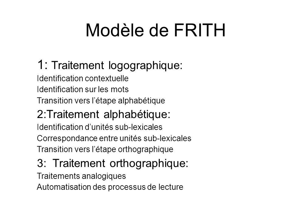 Modèle de FRITH 1: Traitement logographique: