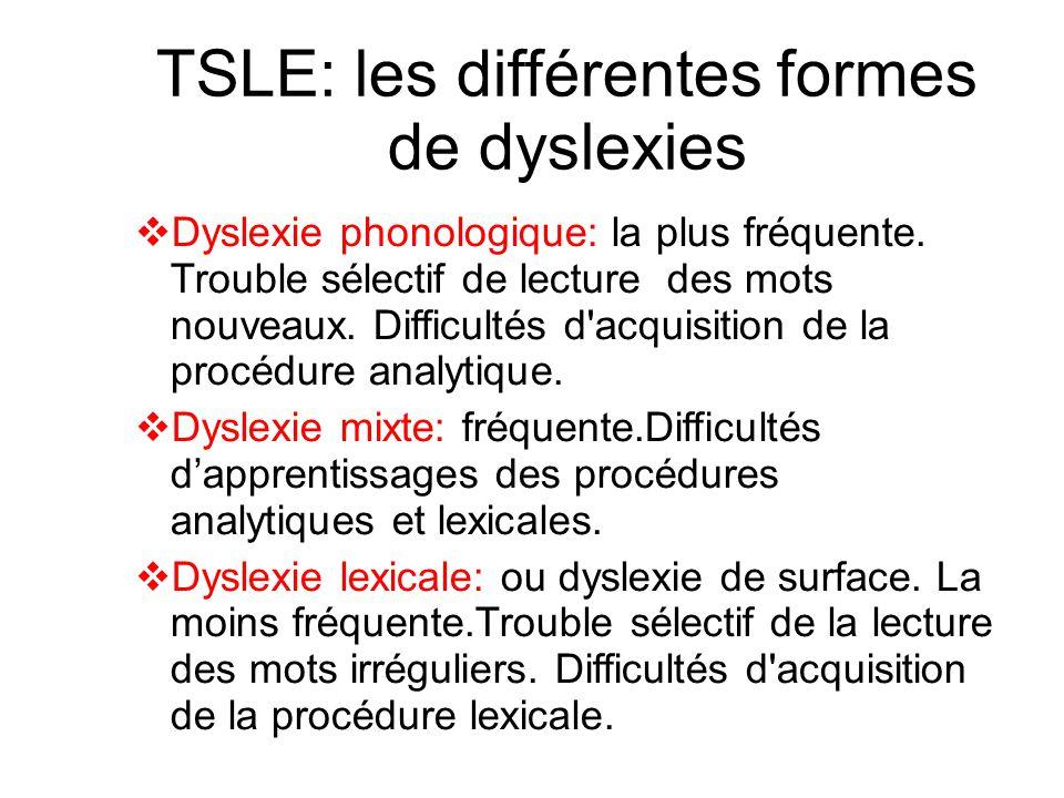 TSLE: les différentes formes de dyslexies