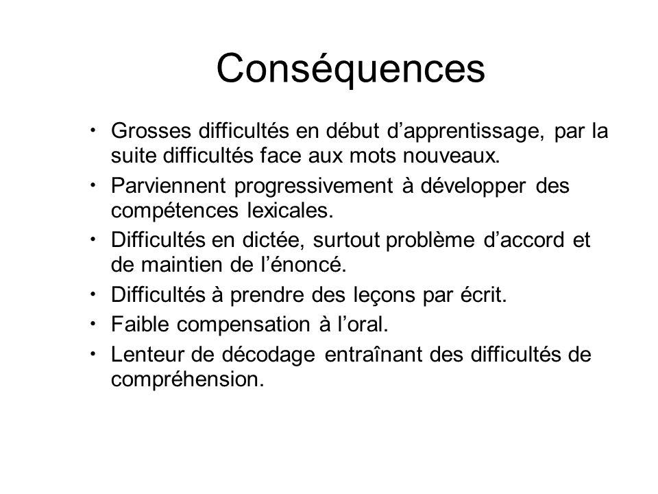 Conséquences Grosses difficultés en début d'apprentissage, par la suite difficultés face aux mots nouveaux.