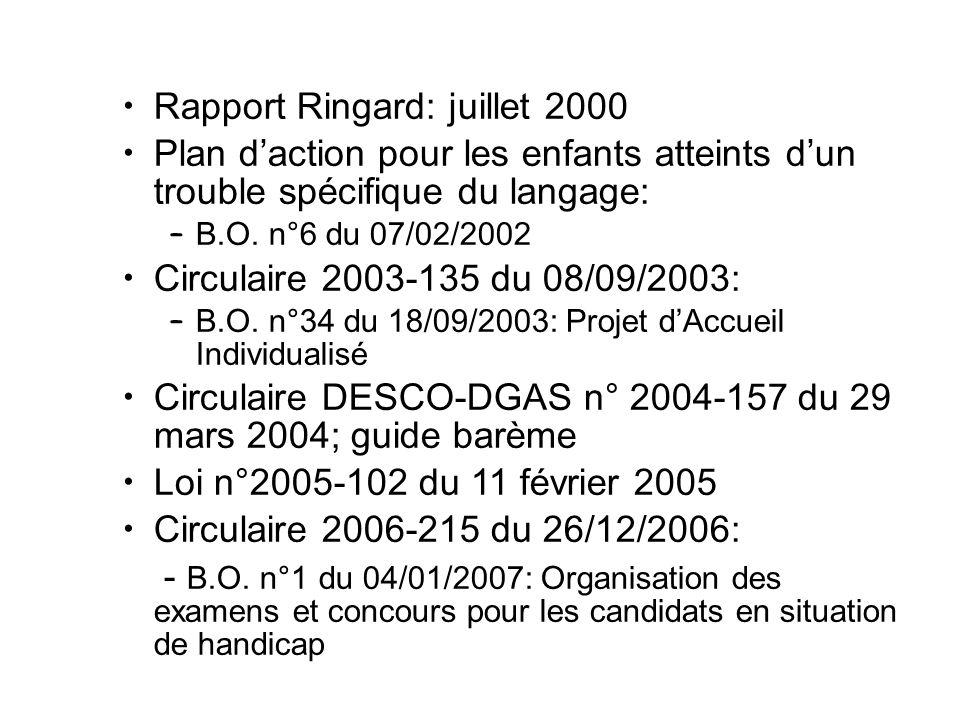 Rapport Ringard: juillet 2000