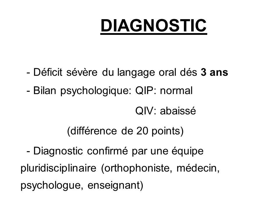 DIAGNOSTIC - Déficit sévère du langage oral dés 3 ans