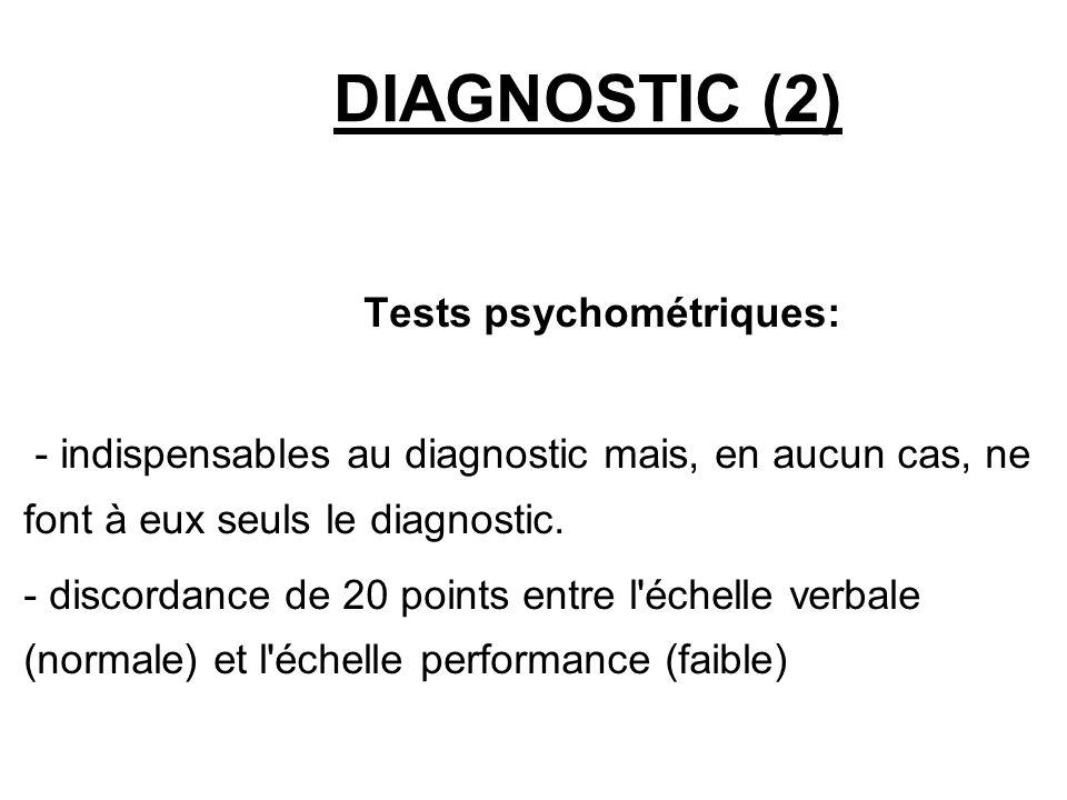 Tests psychométriques: