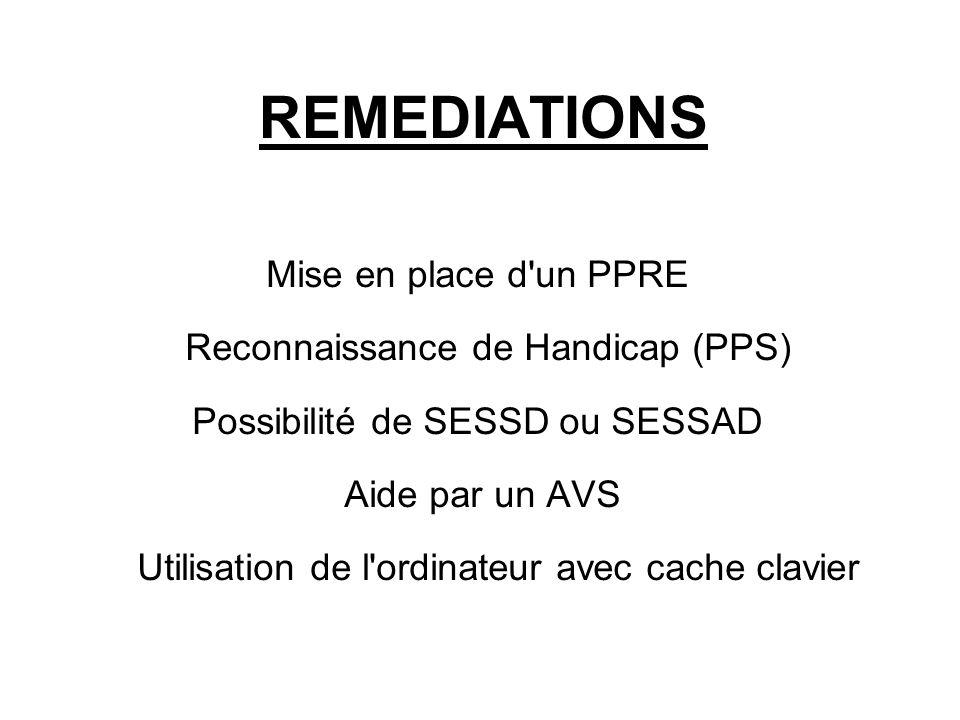 REMEDIATIONS Mise en place d un PPRE Reconnaissance de Handicap (PPS)