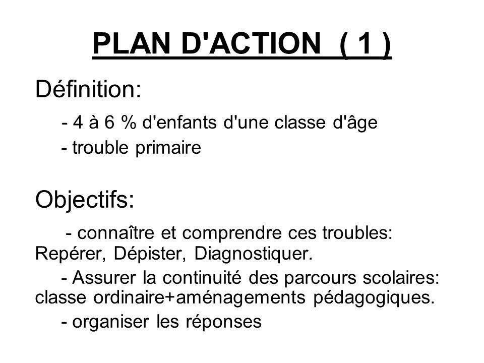 PLAN D ACTION ( 1 ) Définition: