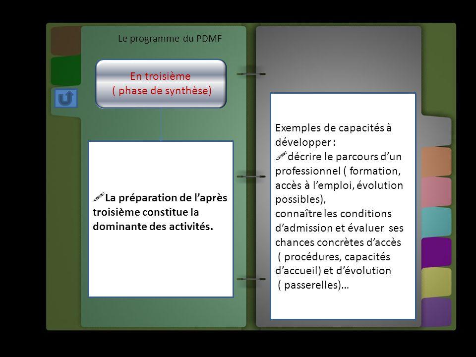 Exemples de capacités à développer :