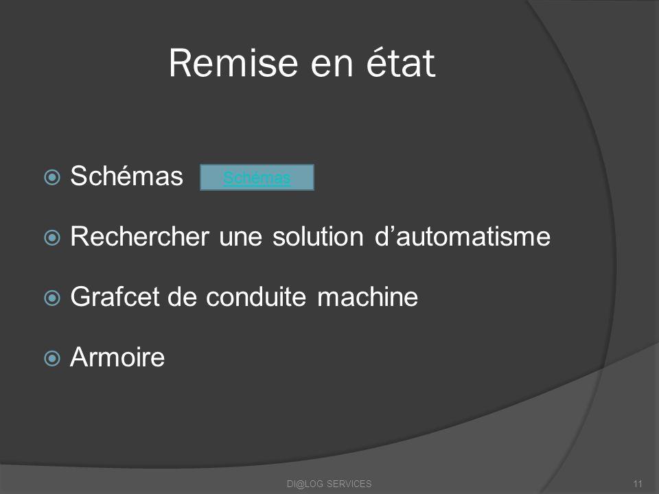 Remise en état Schémas Rechercher une solution d'automatisme