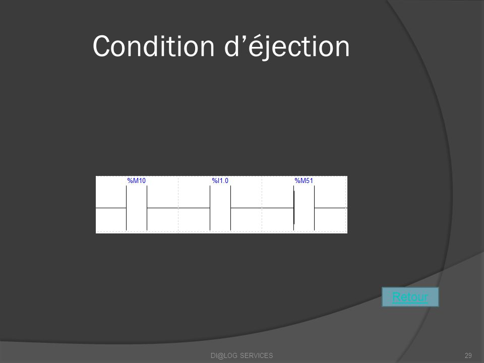 Condition d'éjection Retour DI@LOG SERVICES