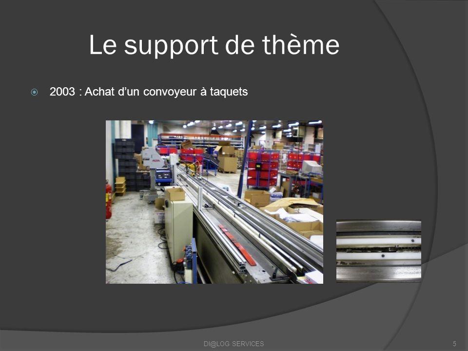 Le support de thème 2003 : Achat d'un convoyeur à taquets