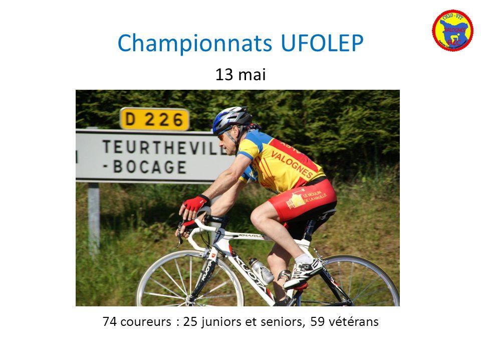 74 coureurs : 25 juniors et seniors, 59 vétérans