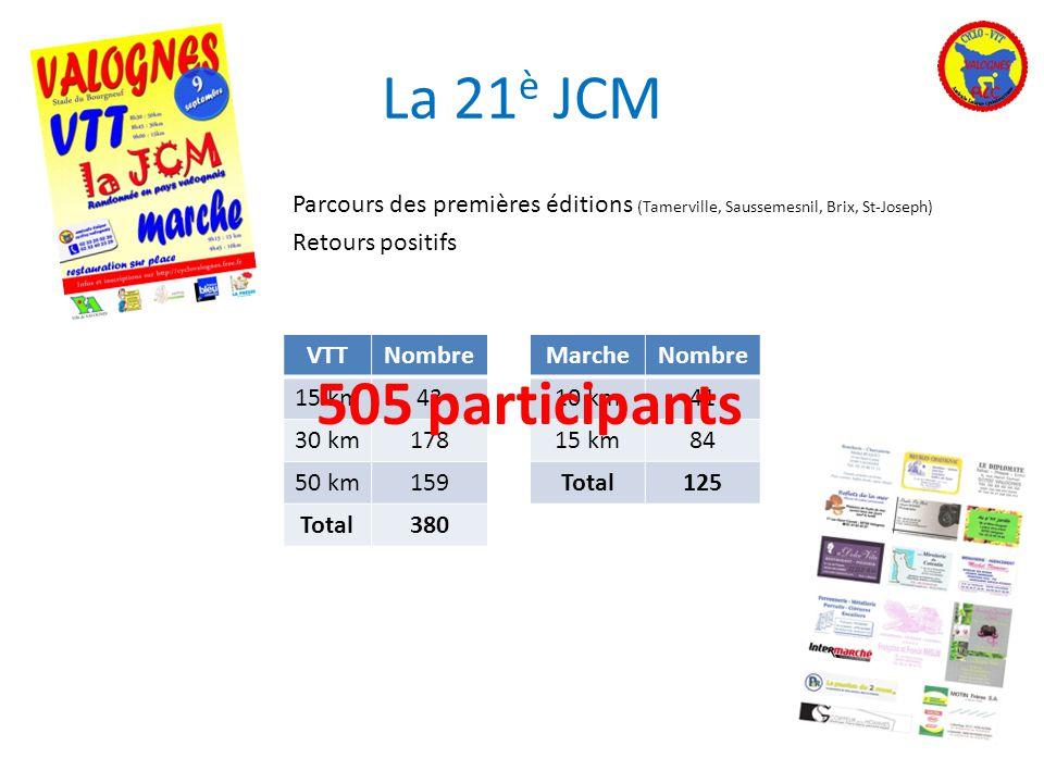 La 21è JCM Parcours des premières éditions (Tamerville, Saussemesnil, Brix, St-Joseph) Retours positifs.