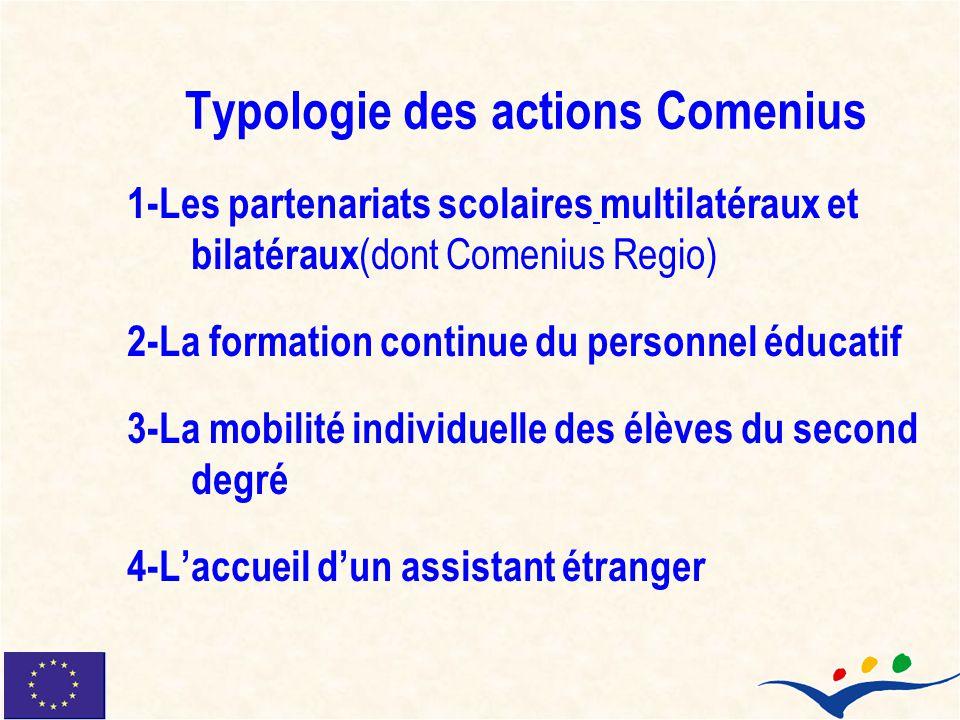 Typologie des actions Comenius
