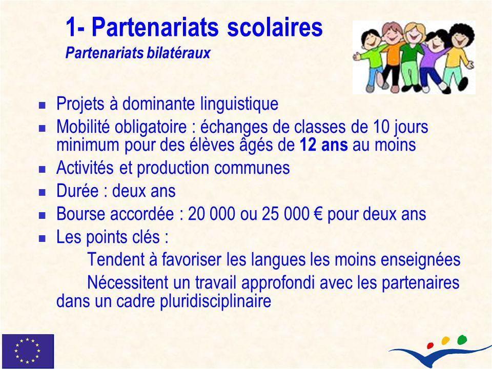 1- Partenariats scolaires Partenariats bilatéraux