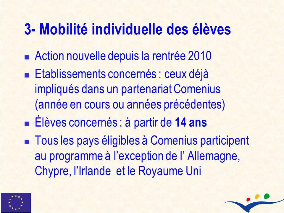 3- Mobilité individuelle des élèves