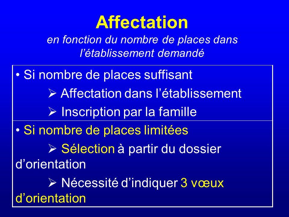 Affectation en fonction du nombre de places dans l'établissement demandé