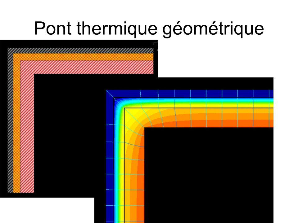 Pont thermique géométrique