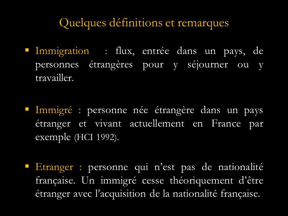 Quelques définitions et remarques