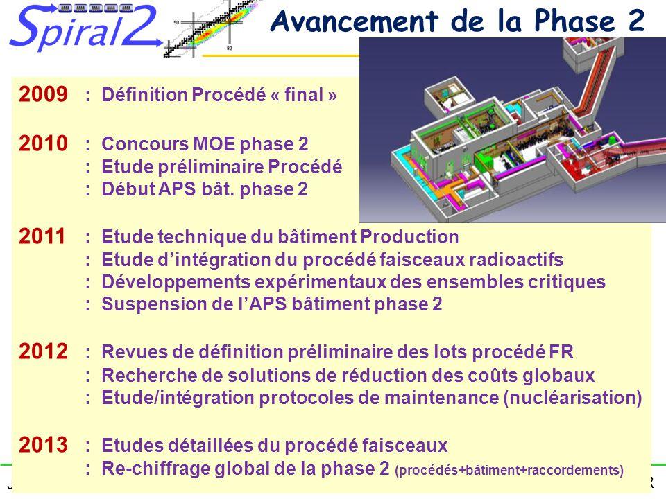 Avancement de la Phase 2 2009 : Définition Procédé « final »