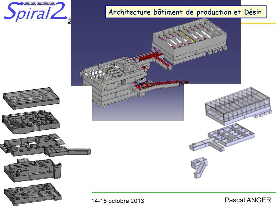 Architecture bâtiment de production et Désir