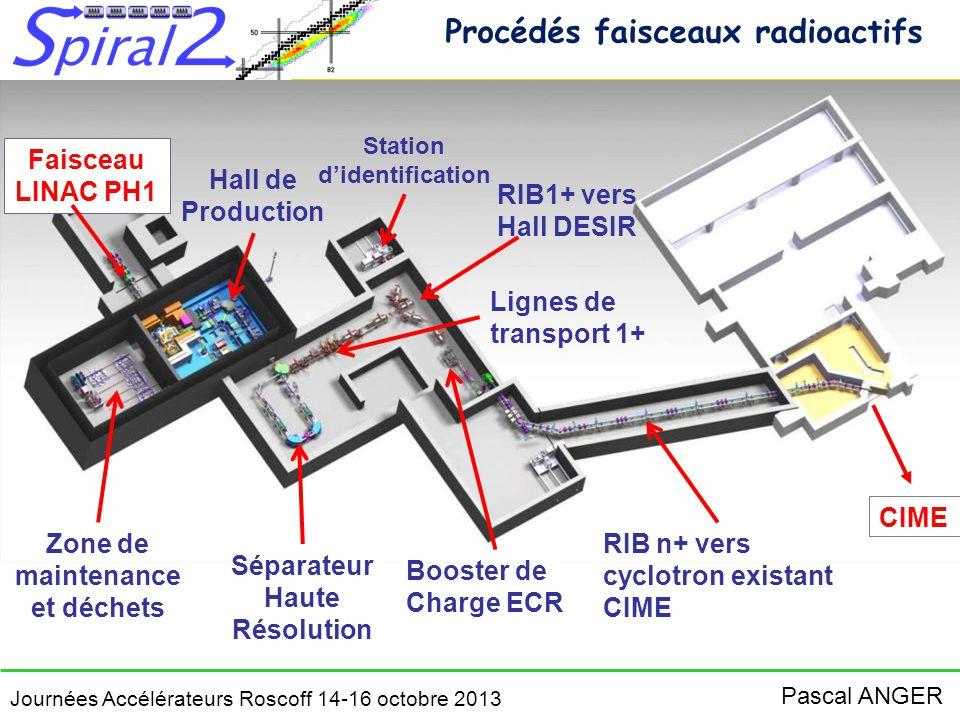 Procédés faisceaux radioactifs