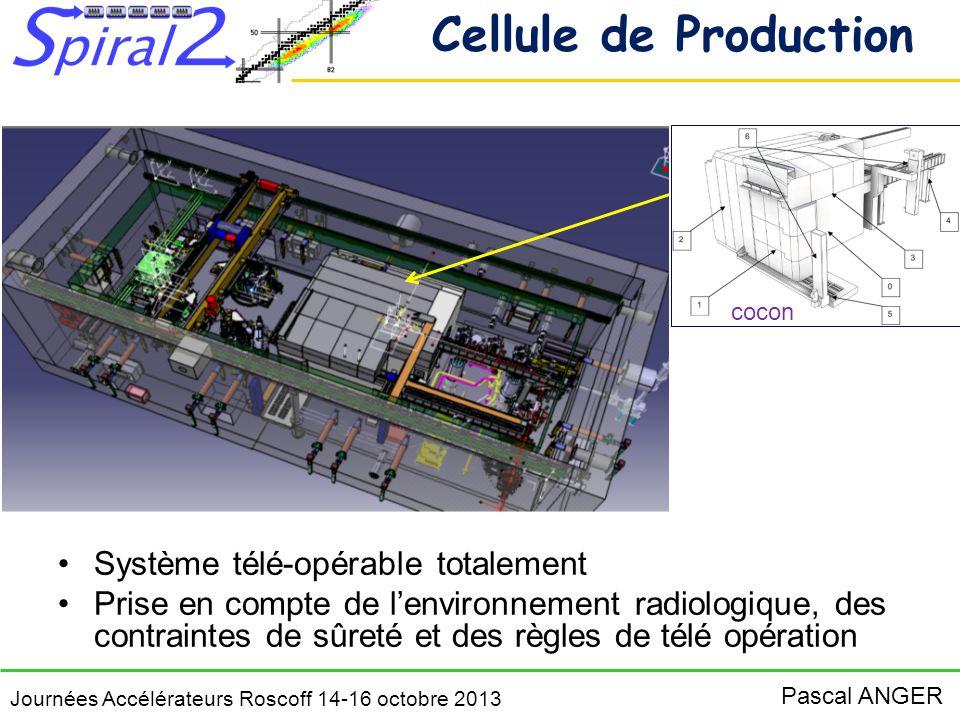 Cellule de Production Système télé-opérable totalement