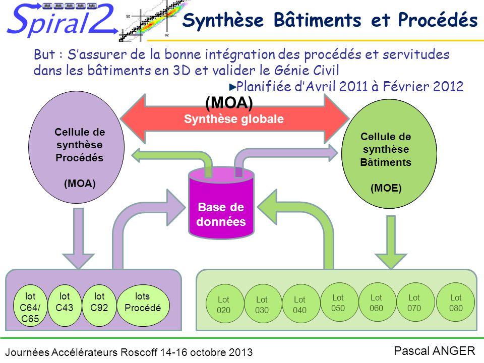Cellule de synthèse Bâtiments