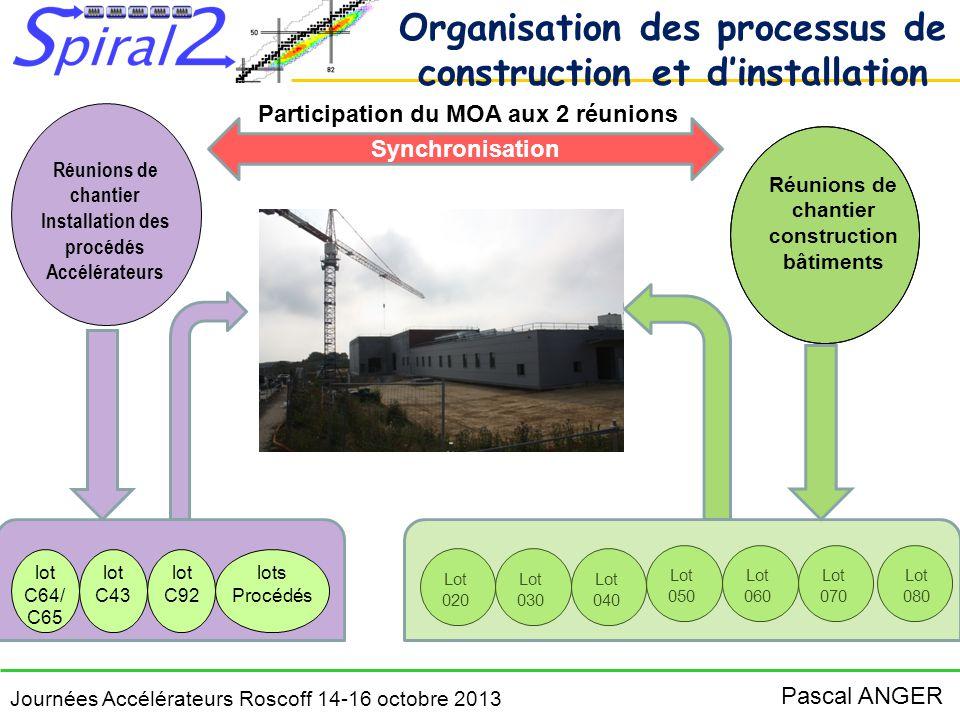 Organisation des processus de construction et d'installation