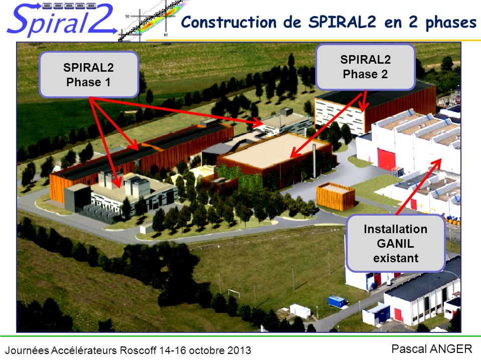 Construction de SPIRAL2 en 2 phases