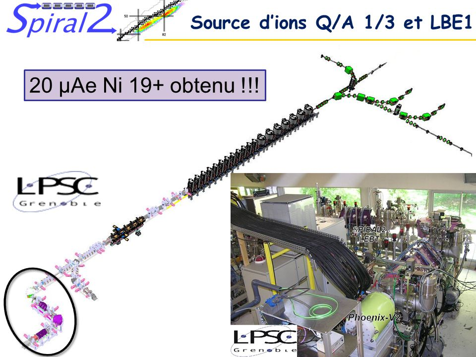 Source d'ions Q/A 1/3 et LBE1
