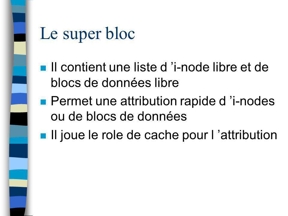 Le super bloc Il contient une liste d 'i-node libre et de blocs de données libre. Permet une attribution rapide d 'i-nodes ou de blocs de données.