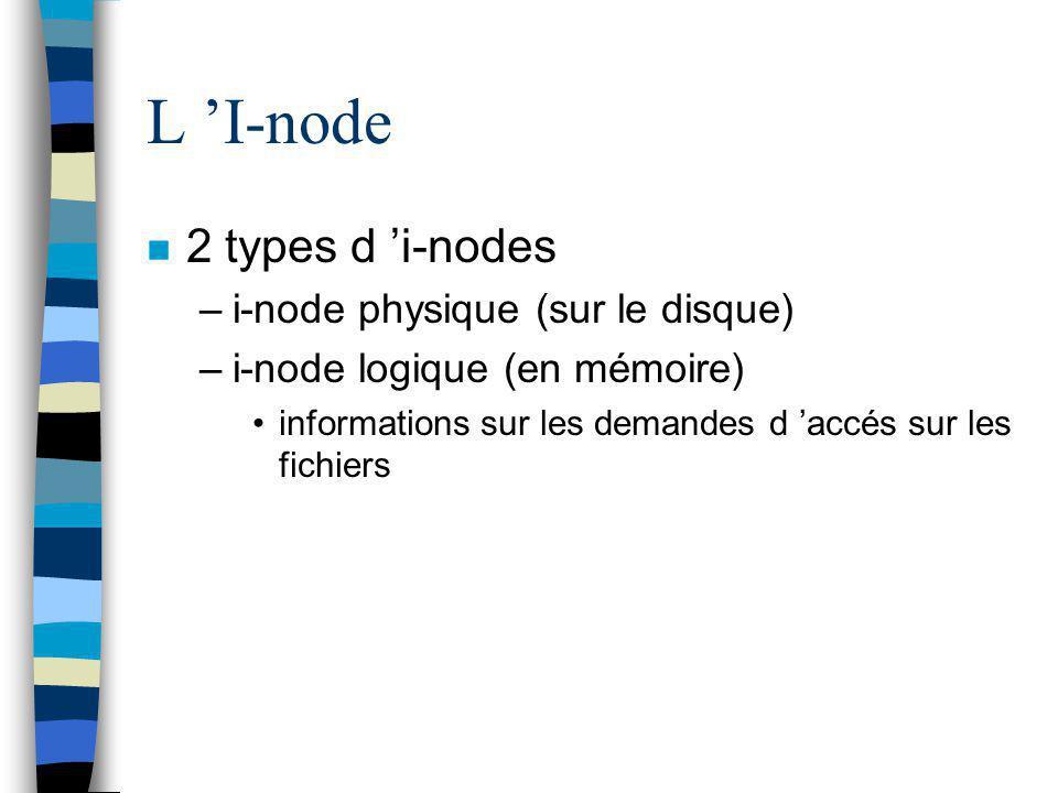 L 'I-node 2 types d 'i-nodes i-node physique (sur le disque)