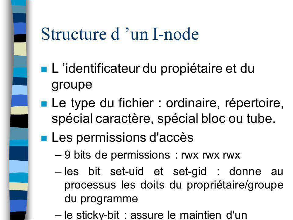 Structure d 'un I-node L 'identificateur du propiétaire et du groupe